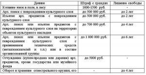 zakon_o_metalloiskatelyakh_2013.jpg