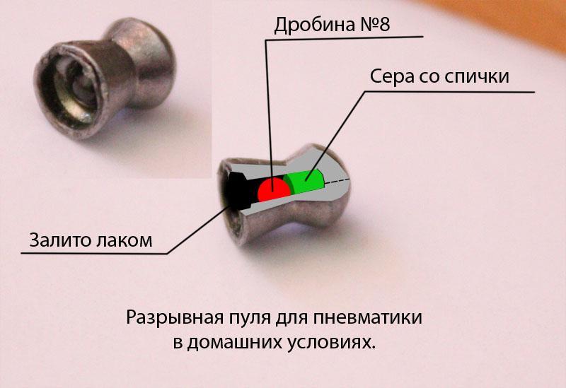 Как сделать патроны на воздушку