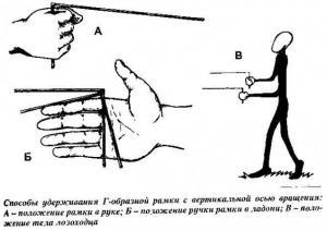 Sposoby-uderjivanija-G-obraznoy-ramki-s-vertikaljnoy-osju-vraschenija_(Kniga-nachinajuschego-lozohodca).preview.jpg